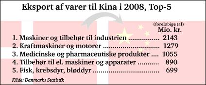 kinesiske varer i danmark