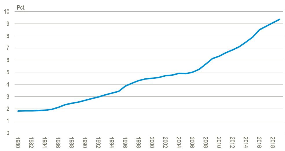 uden stemmeret siden 1980