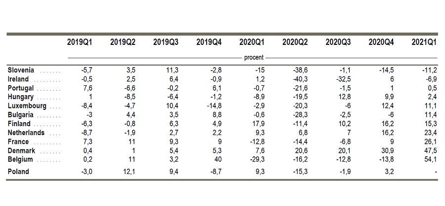 Tabel 1_EU_boligpriser